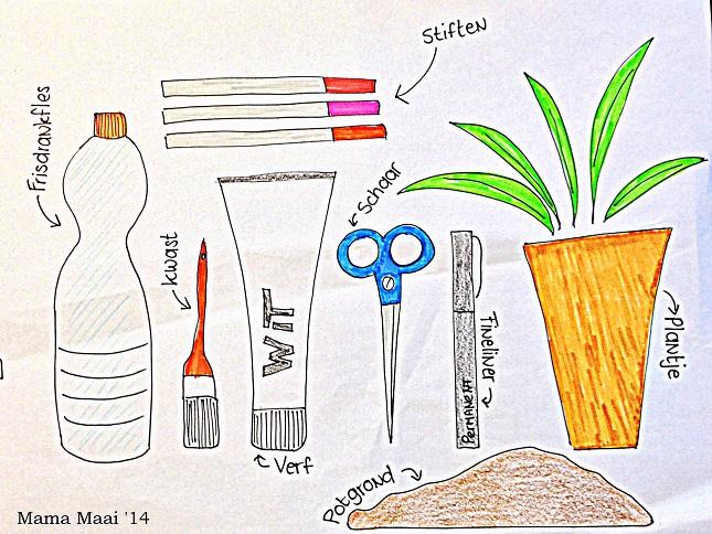 DIY plantenpotje pimpen, frisdrank fles recyclen